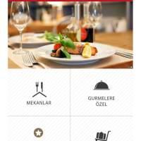İzmir Gourmet Guıde
